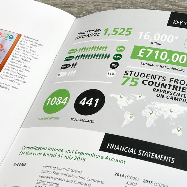 Design of Annual Review for University of Stirling Management School